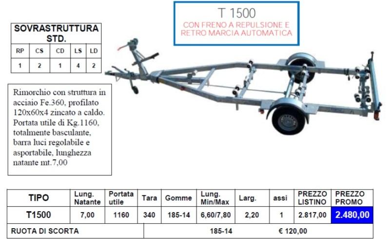 carrello_barca_tecnitrail_920-1300kg_660-780m_nuovo_speedy_noleggi_2
